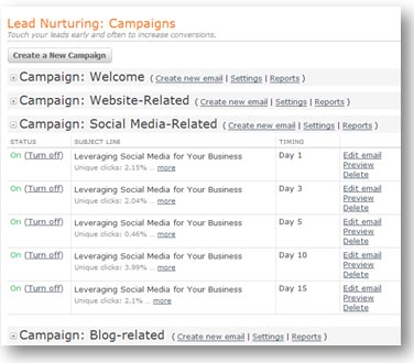 Lead Nurturing Campaigns resized 600