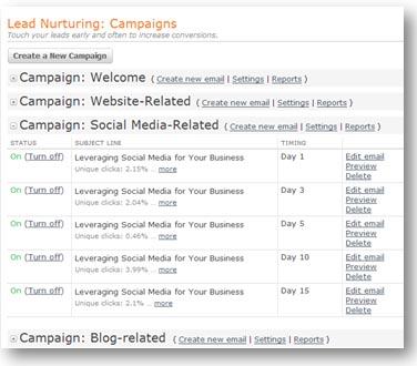 Lead Nurturing Campaigns resized 600